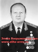 Blochin Vladimir Alekseevich