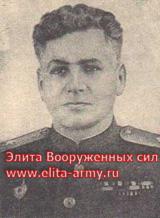 Bobkov Fedor Nikolaevich