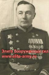 Bobruk Sergey Antonovich