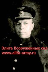 Bondarenko Ivan Ivanovich