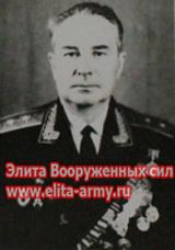 Buturlin Fedor Timofeyevich
