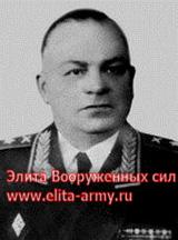 Pancakes Grigory Ivanovich