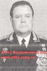 Sides Sergey Petrovich
