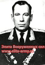 Giants Nikolay Mikhaylovich