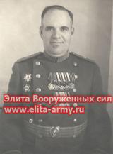 Lavrenko Ivan Filippovich