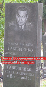 Moscow Khimki cemetery