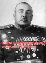 Volkov Fedor Andreevich