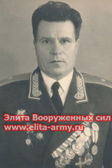 Volodin Nikolay Konstantinovich