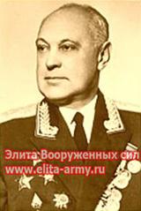 Voronkov Georgy Alekseevich