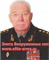 Vorontsov Vladimir Gavrilovich