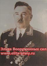 Danilov Alexey Ilyich
