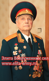 Demyanenko Victor Maksimovich
