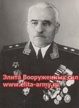 Dobykin Dmitry Mikhaylovich