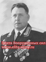 Dodonov Valentin Yakovlevich