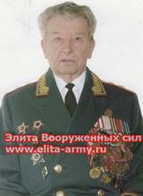 Dolgopolov Ivan Gerasimovich