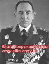 Dremov Ivan Fedorovich