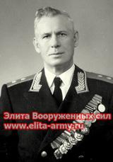 Glushenkov Nikifor Emmanuilovich