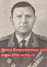 Gorbatenko Alexey Mikhaylovich