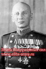 Grendal Dmitry Davidovich