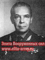 Gulyev Leonid Aleksandrovich