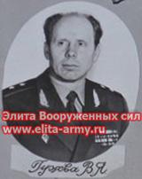 Guzhva Vasily Yakovlevich