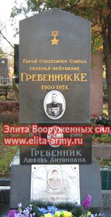 Kiev Flannelette cemetery