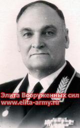 Elansky Nikolay Nikolaevich