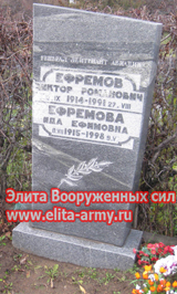 Moscow Troyekurovskoye Cemetery