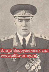 Yermilov Alexey Petrovich