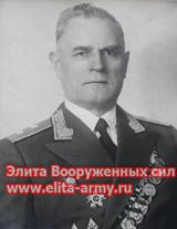 Ivanov Ivan Ivanovich