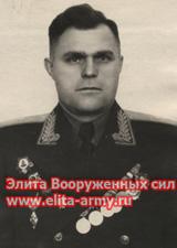 Petlenko Alexander Dormidontovich