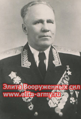 Ratov Andrey Ivanovich