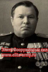 Ravens Nikolay Fedorovich