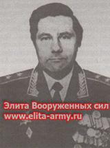 Zimin Anatoly Mikhaylovich