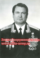 Zimin Nikolay Mikhaylovich