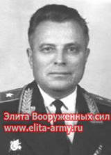 Zubovich Dmitry Dmitriyevich