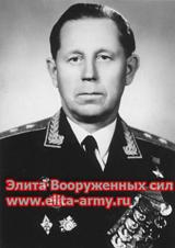 Karjakin Vasily Georgiyevich