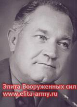Kendyukhov Mikhail Grigoryevich