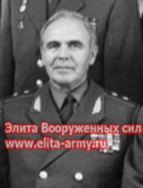 Kiryan Mikhail Mitrofanovich