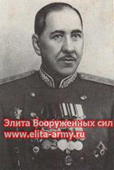 Klyuss Ivan Aleksandrovich