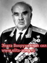 Koherqa Ivan Antonovich