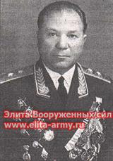 Kolesnikov Anton Mikhaylovich