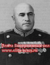 Kondratyuk Daniil Fedorovich