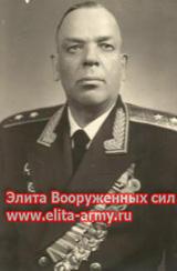 Konovalov Alexey Andrianovich