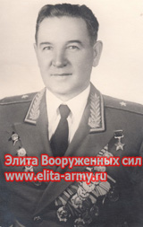 Konstantinov Nikolay Pavlovich