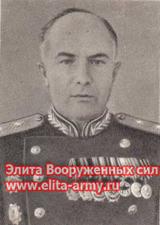 Korotkov Gennady Petrovich