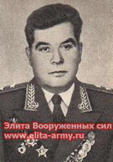 Kotov Victor Filippovich