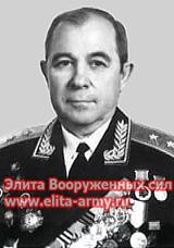 Kozlov Mikhail Aleksandrovich