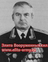 Kozlov Victor Fedorovich