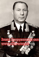 Krasota Pavel Efimovich